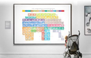 Read more about the article The Periodic Table of the Elephants